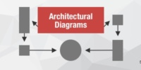 8 Tips to Better Architecture Diagrams